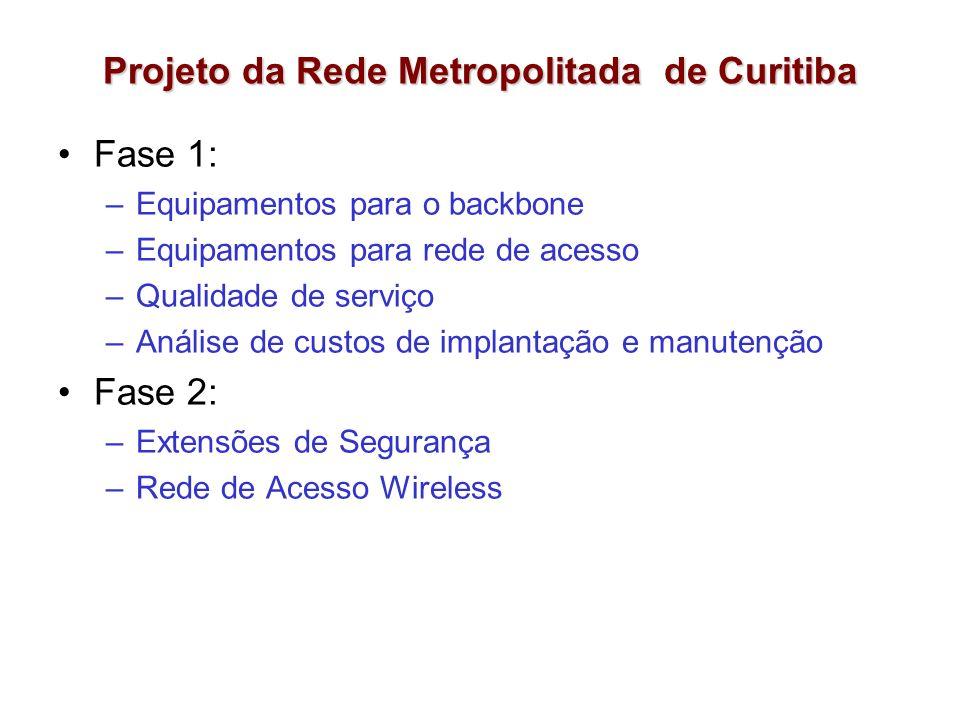 Projeto da Rede Metropolitada de Curitiba Fase 1: –Equipamentos para o backbone –Equipamentos para rede de acesso –Qualidade de serviço –Análise de cu