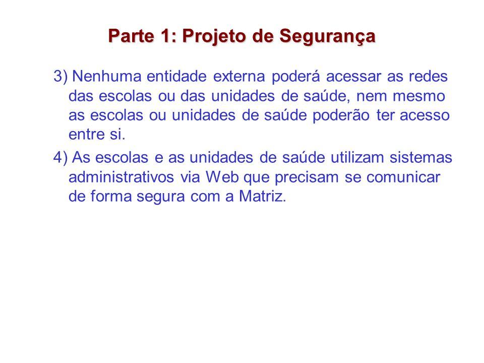 Parte 1: Projeto de Segurança 3) Nenhuma entidade externa poderá acessar as redes das escolas ou das unidades de saúde, nem mesmo as escolas ou unidad