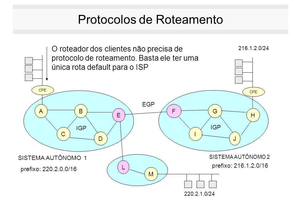 Protocolos de Roteamento AB C D E FG I J H EGP SISTEMA AUTÔNOMO 1 SISTEMA AUTÔNOMO 2 IGP O roteador dos clientes não precisa de protocolo de roteament