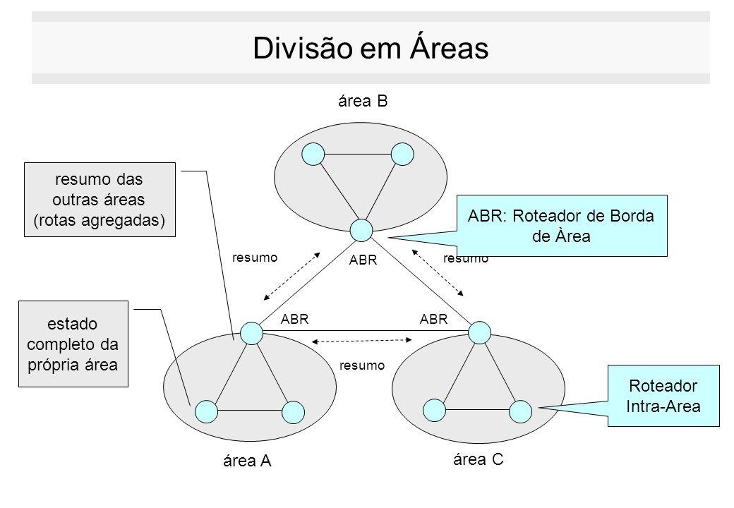 Divisão em Áreas estado completo da própria área área A área C área B resumo das outras áreas (rotas agregadas) ABR resumo Roteador Intra-Area ABR: Ro