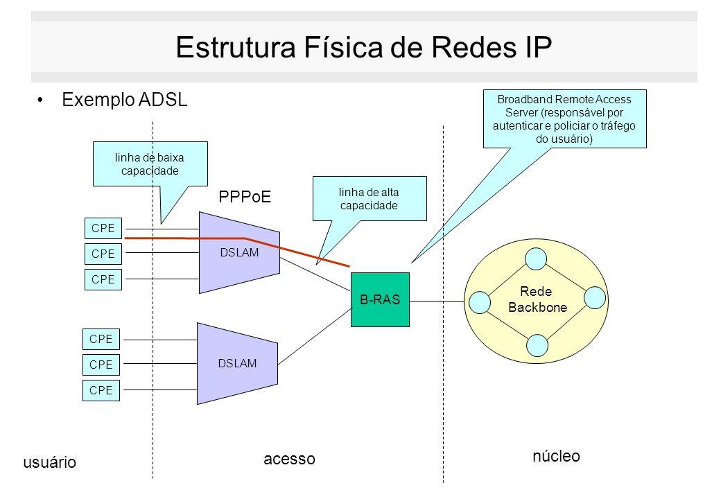 Estrutura Física de Redes IP CPE DSLAM B-RAS CPE DSLAM linha de baixa capacidade linha de alta capacidade Broadband Remote Access Server (responsável