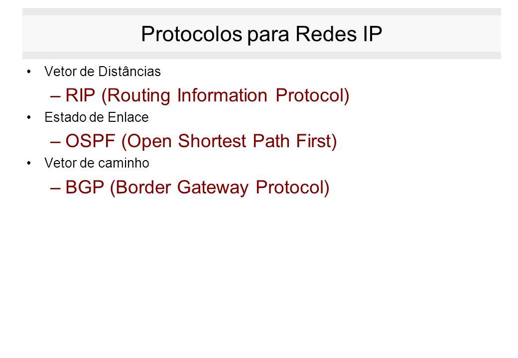 Protocolos para Redes IP Vetor de Distâncias –RIP (Routing Information Protocol) Estado de Enlace –OSPF (Open Shortest Path First) Vetor de caminho –B