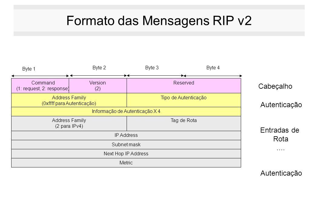 Formato das Mensagens RIP v2 Command (1: request, 2: response) Version (2) Reserved Address Family (0xffff para Autenticação) IP Address Subnet mask N