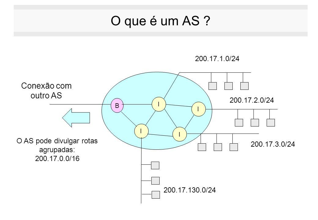 O que é um AS ? B I Conexão com outro AS 200.17.1.0/24 200.17.2.0/24 200.17.3.0/24 O AS pode divulgar rotas agrupadas: 200.17.0.0/16 200.17.130.0/24 I