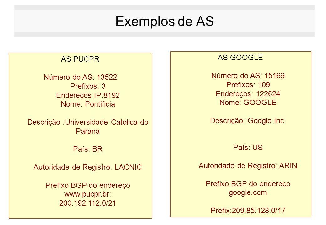 Exemplos de AS AS PUCPR Número do AS: 13522 Prefixos: 3 Endereços IP:8192 Nome: Pontificia Descrição :Universidade Catolica do Parana País: BR Autorid