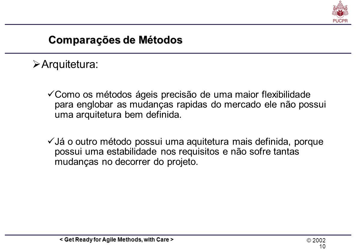 © 2002 10 Get Ready for Agile Methods, with Care Comparações de Métodos Arquitetura: Como os métodos ágeis precisão de uma maior flexibilidade para en