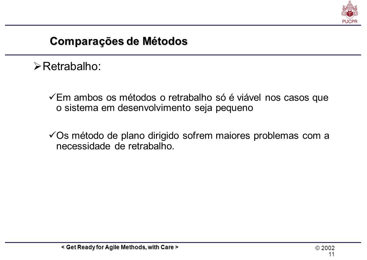 © 2002 11 Get Ready for Agile Methods, with Care Comparações de Métodos Retrabalho: Em ambos os métodos o retrabalho só é viável nos casos que o siste