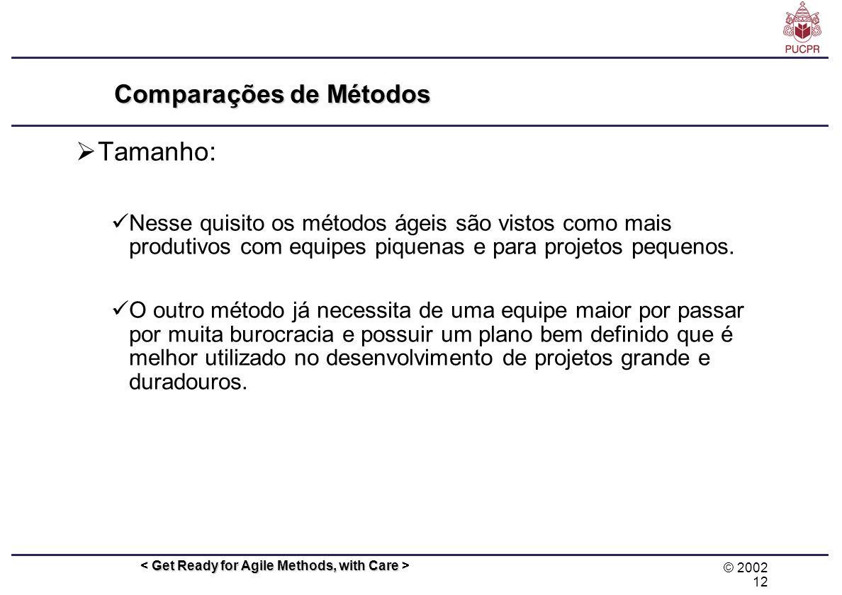 © 2002 12 Get Ready for Agile Methods, with Care Comparações de Métodos Tamanho: Nesse quisito os métodos ágeis são vistos como mais produtivos com eq
