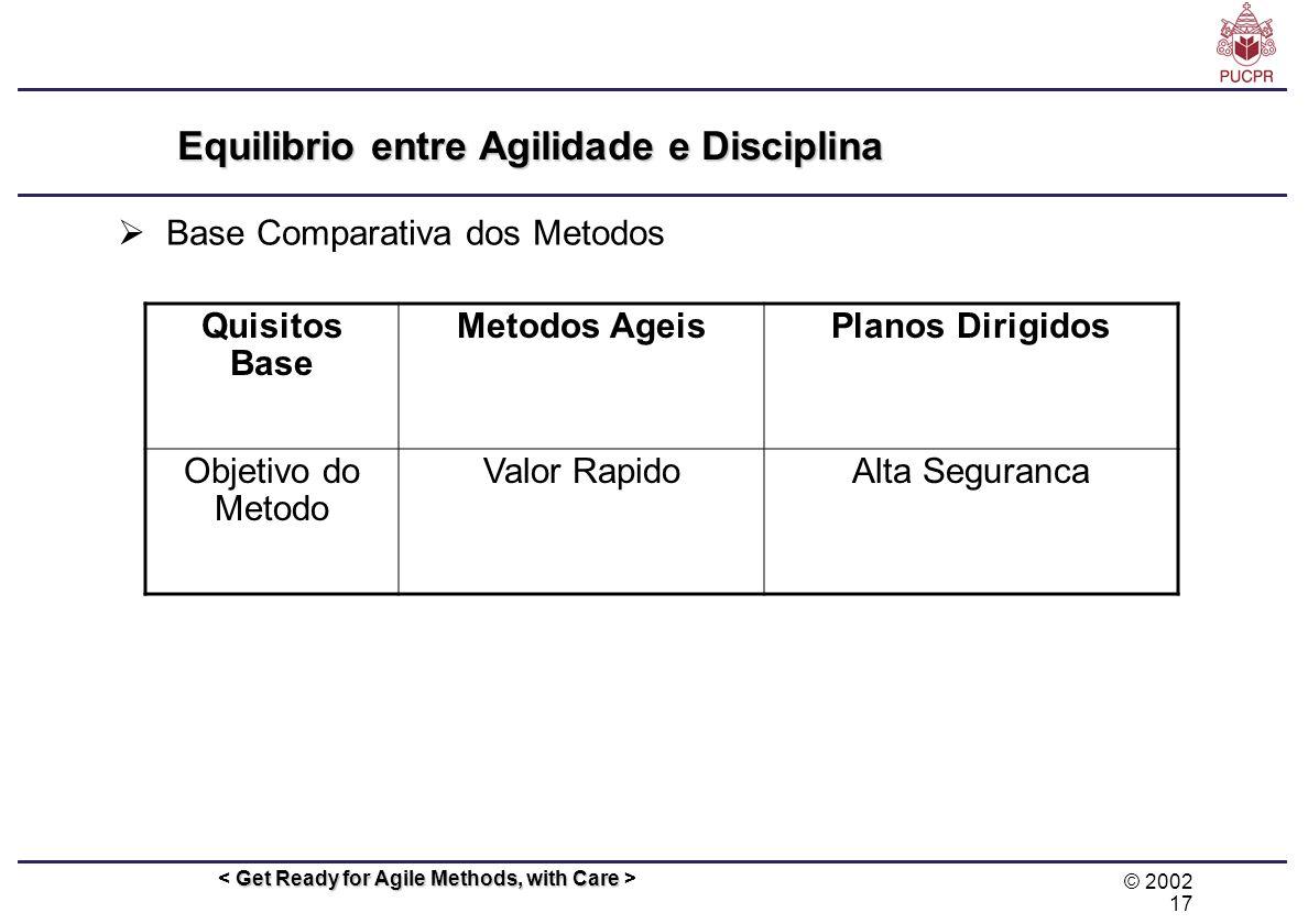 © 2002 17 Get Ready for Agile Methods, with Care Equilibrio entre Agilidade e Disciplina Base Comparativa dos Metodos Quisitos Base Metodos AgeisPlano