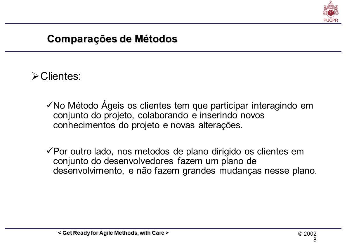 © 2002 9 Get Ready for Agile Methods, with Care Comparações de Métodos Requisitos: A agilidade no desenvolvimento de um projeto acarreta no problema de se levantar os requisitos errados ou omitir alguns requisitos relevantes.