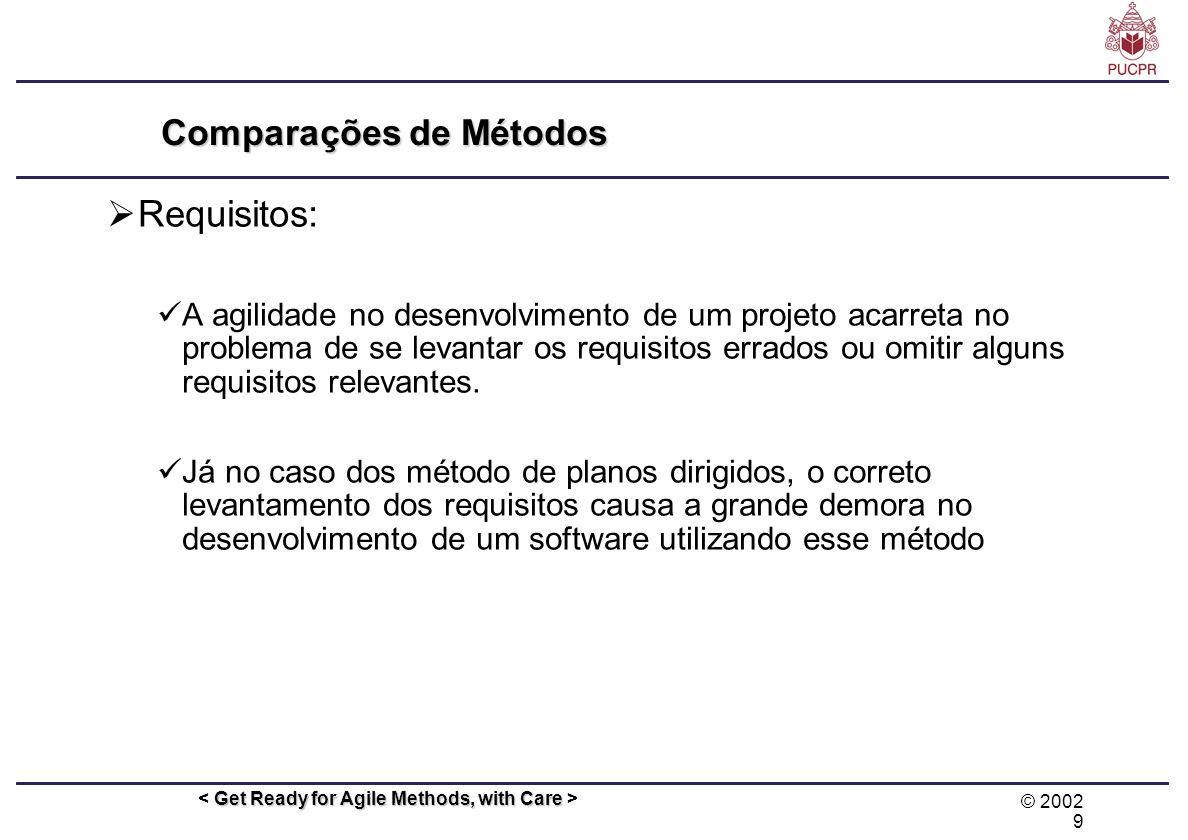 © 2002 9 Get Ready for Agile Methods, with Care Comparações de Métodos Requisitos: A agilidade no desenvolvimento de um projeto acarreta no problema d