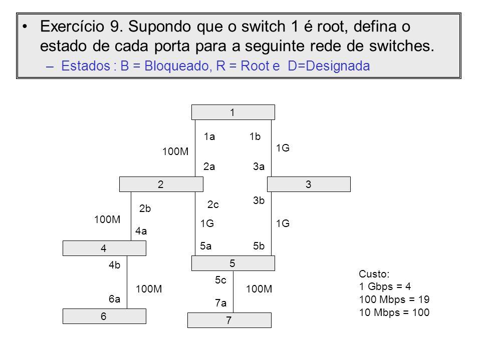 Exercício 9. Supondo que o switch 1 é root, defina o estado de cada porta para a seguinte rede de switches. –Estados : B = Bloqueado, R = Root e D=Des