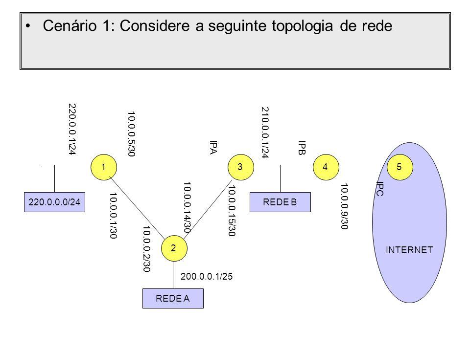 INTERNET Cenário 1: Considere a seguinte topologia de rede 1 220.0.0.0/24 220.0.0.1\24 10.0.0.1/30 10.0.0.2/30 10.0.0.9/30 REDE BREDE A 10.0.0.5/30 IP
