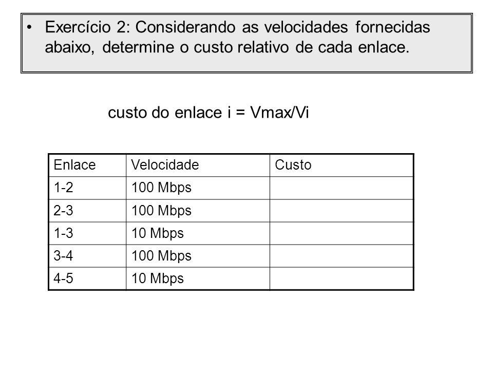 Exercício 2: Considerando as velocidades fornecidas abaixo, determine o custo relativo de cada enlace. custo do enlace i = Vmax/Vi EnlaceVelocidadeCus