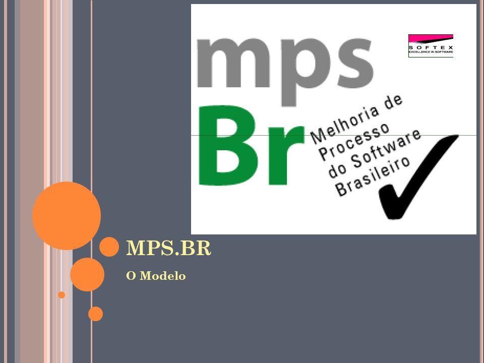 MPS.BR O Modelo