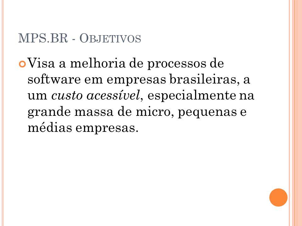 MPS.BR - O BJETIVOS Visa a melhoria de processos de software em empresas brasileiras, a um custo acessível, especialmente na grande massa de micro, pe
