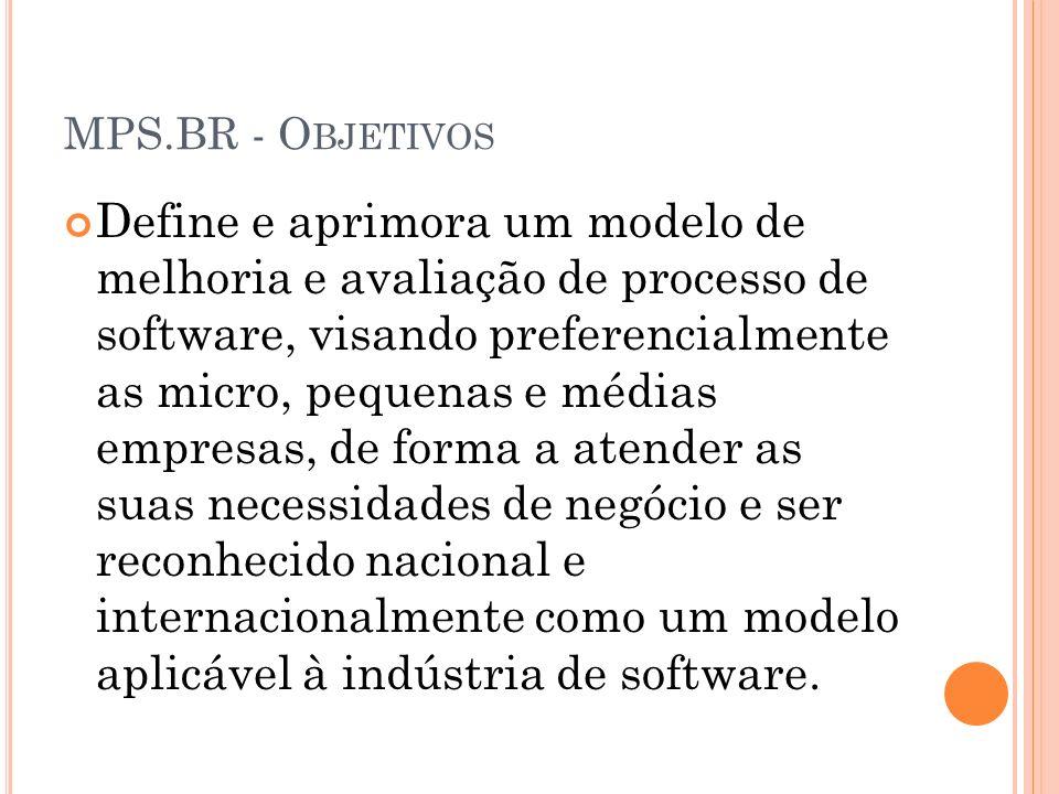 MPS.BR - O BJETIVOS Define e aprimora um modelo de melhoria e avaliação de processo de software, visando preferencialmente as micro, pequenas e médias