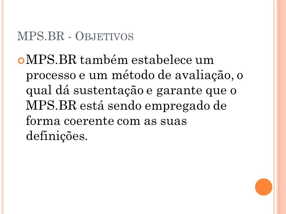 MPS.BR - O BJETIVOS MPS.BR também estabelece um processo e um método de avaliação, o qual dá sustentação e garante que o MPS.BR está sendo empregado d