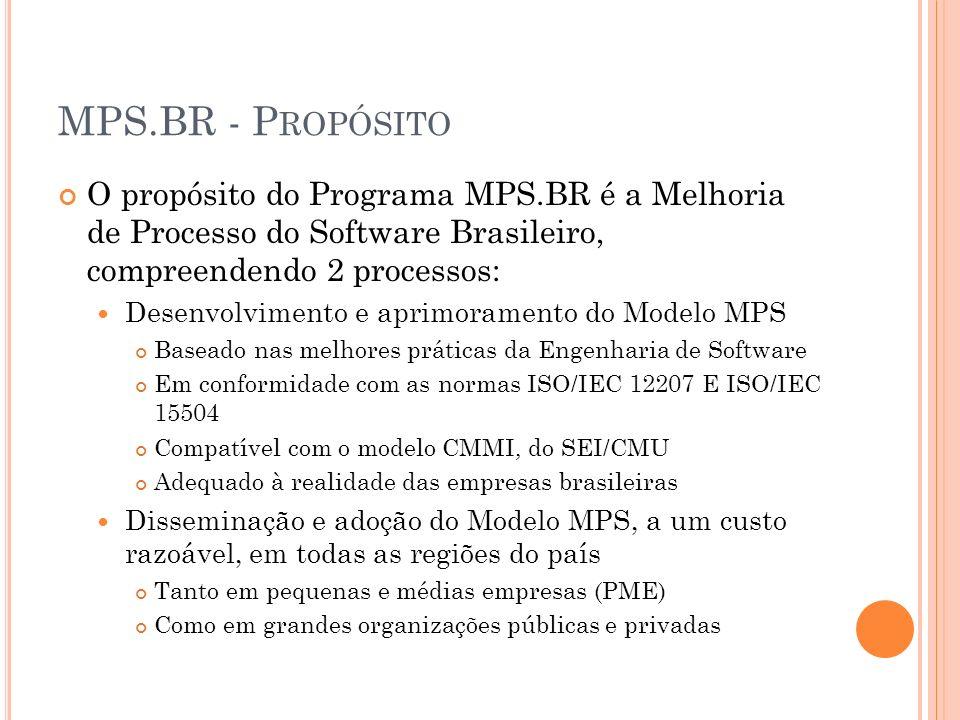 MPS.BR - P ROPÓSITO O propósito do Programa MPS.BR é a Melhoria de Processo do Software Brasileiro, compreendendo 2 processos: Desenvolvimento e aprim