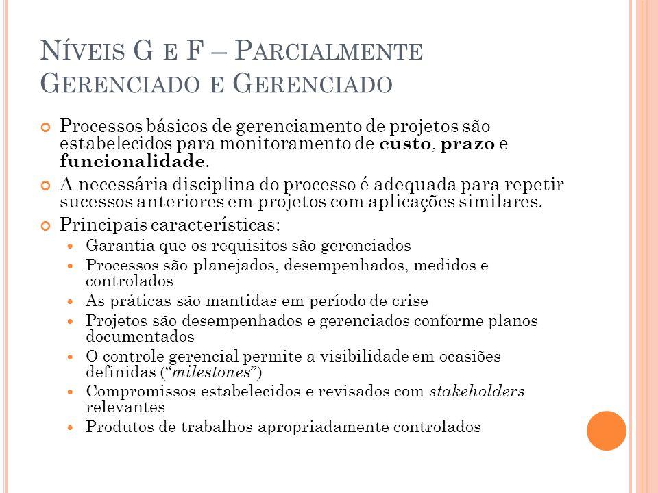N ÍVEIS G E F – P ARCIALMENTE G ERENCIADO E G ERENCIADO Processos básicos de gerenciamento de projetos são estabelecidos para monitoramento de custo,
