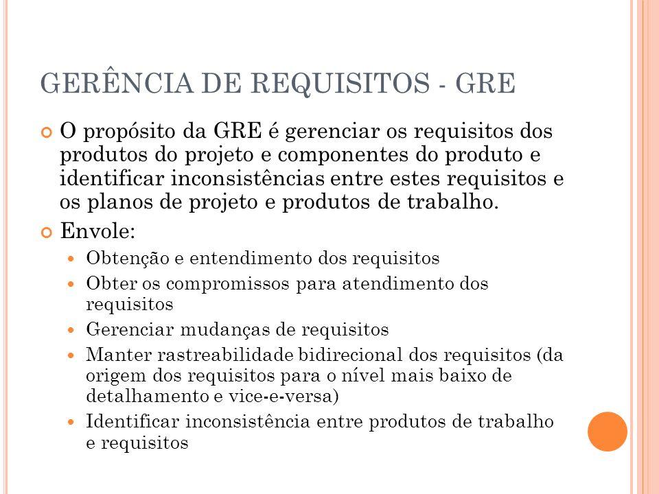 GERÊNCIA DE REQUISITOS - GRE O propósito da GRE é gerenciar os requisitos dos produtos do projeto e componentes do produto e identificar inconsistênci