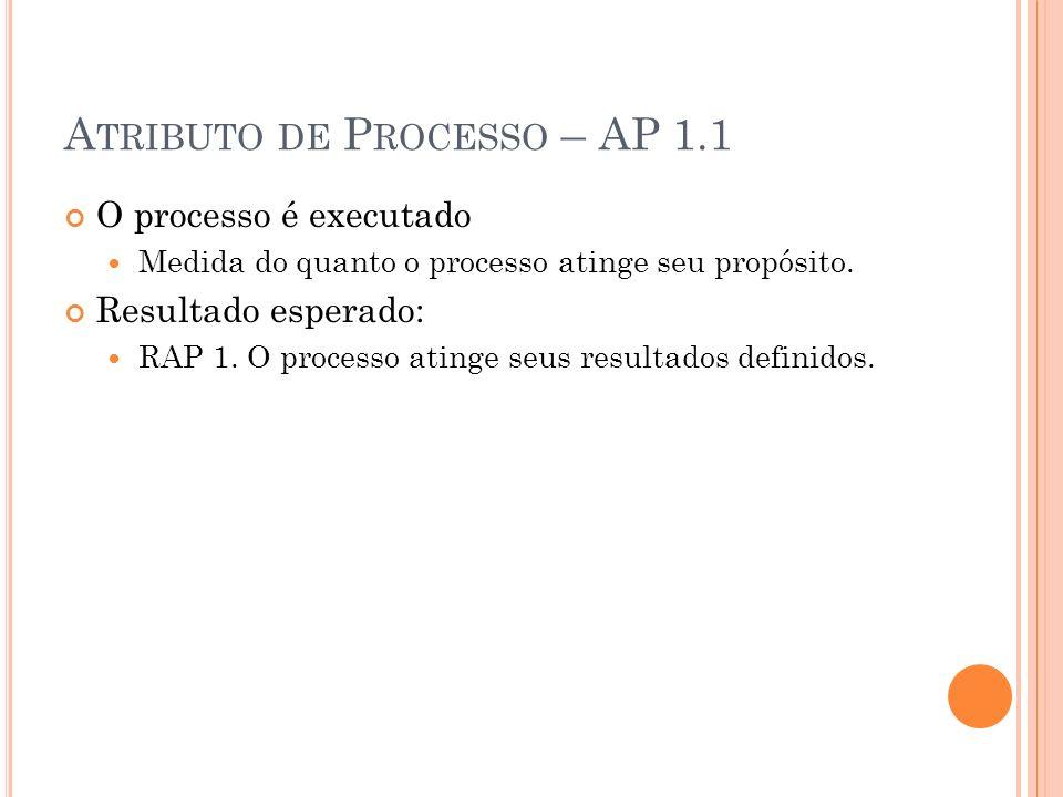 A TRIBUTO DE P ROCESSO – AP 1.1 O processo é executado Medida do quanto o processo atinge seu propósito. Resultado esperado: RAP 1. O processo atinge