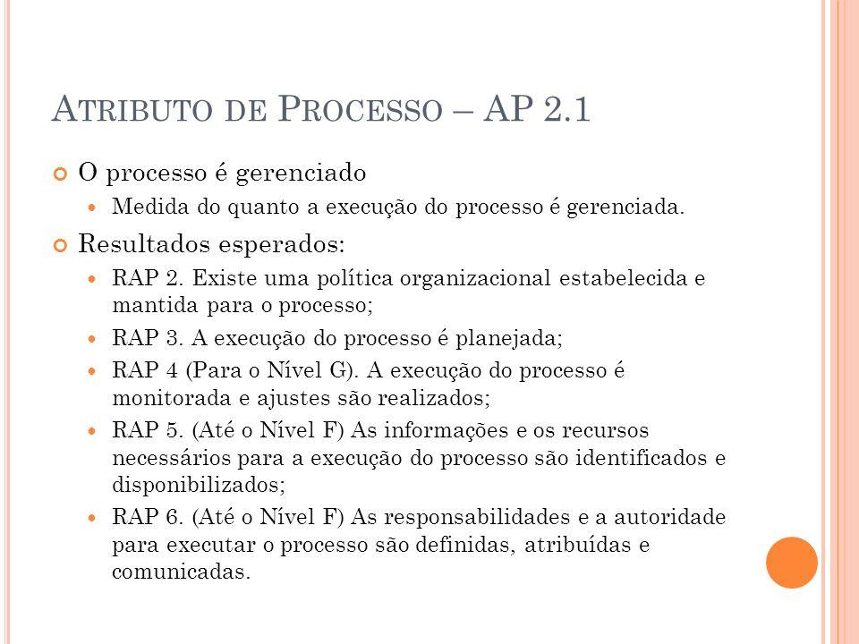 A TRIBUTO DE P ROCESSO – AP 2.1 O processo é gerenciado Medida do quanto a execução do processo é gerenciada. Resultados esperados: RAP 2. Existe uma