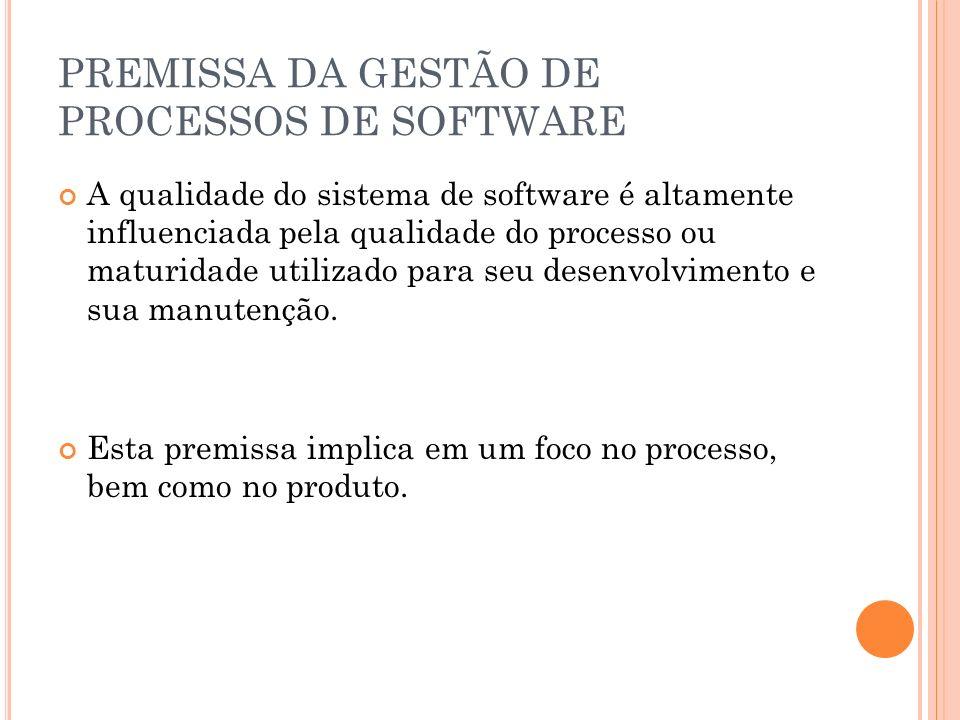 PREMISSA DA GESTÃO DE PROCESSOS DE SOFTWARE A qualidade do sistema de software é altamente influenciada pela qualidade do processo ou maturidade utili