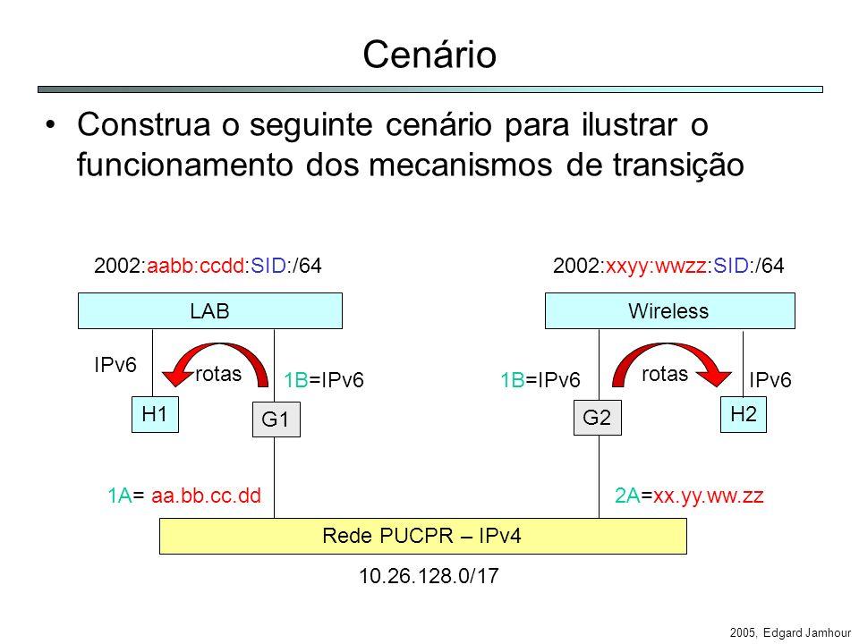 2005, Edgard Jamhour Cenário Construa o seguinte cenário para ilustrar o funcionamento dos mecanismos de transição Rede PUCPR – IPv4 LABWireless H1H2 10.26.128.0/17 IPv6 1A= aa.bb.cc.dd 1B=IPv6 2002:aabb:ccdd:SID:/64 2A=xx.yy.ww.zz 2002:xxyy:wwzz:SID:/64 G1 G2 rotas