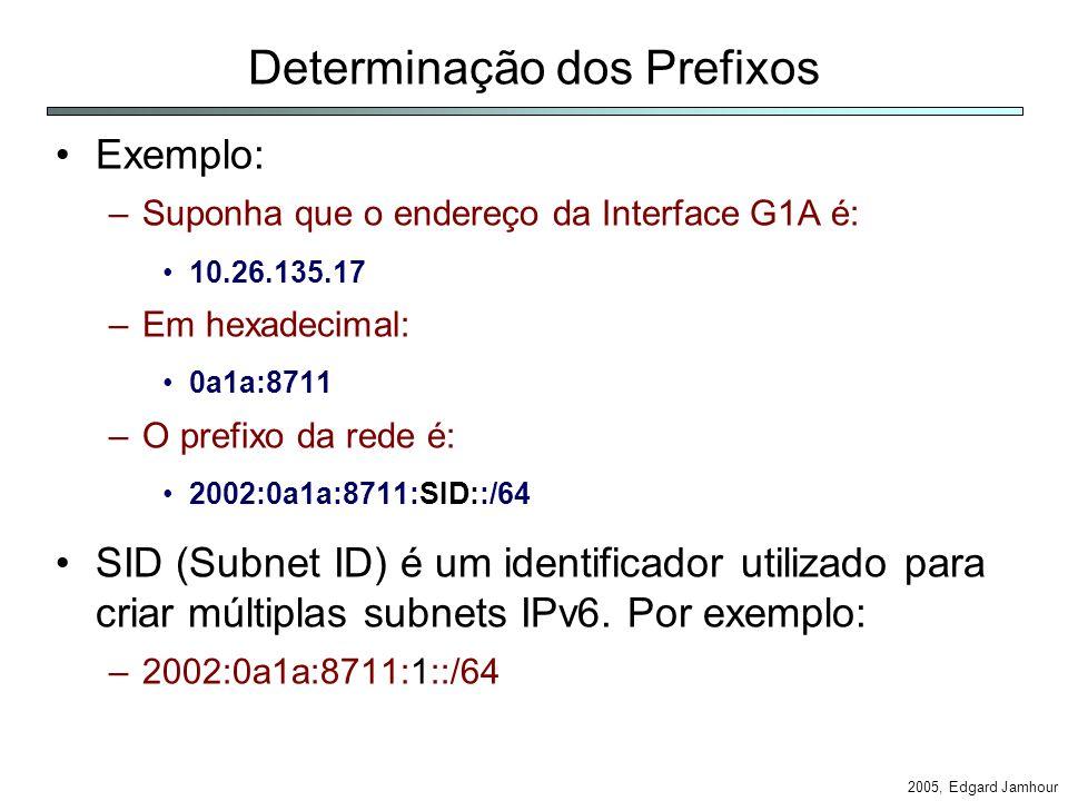 2005, Edgard Jamhour Determinação dos Prefixos Exemplo: –Suponha que o endereço da Interface G1A é: 10.26.135.17 –Em hexadecimal: 0a1a:8711 –O prefixo da rede é: 2002:0a1a:8711:SID::/64 SID (Subnet ID) é um identificador utilizado para criar múltiplas subnets IPv6.