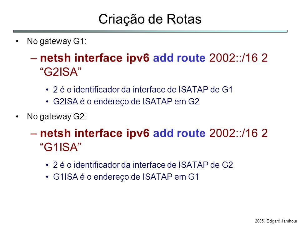 2005, Edgard Jamhour Criação de Rotas No gateway G1: –netsh interface ipv6 add route 2002::/16 2 G2ISA 2 é o identificador da interface de ISATAP de G1 G2ISA é o endereço de ISATAP em G2 No gateway G2: –netsh interface ipv6 add route 2002::/16 2 G1ISA 2 é o identificador da interface de ISATAP de G2 G1ISA é o endereço de ISATAP em G1