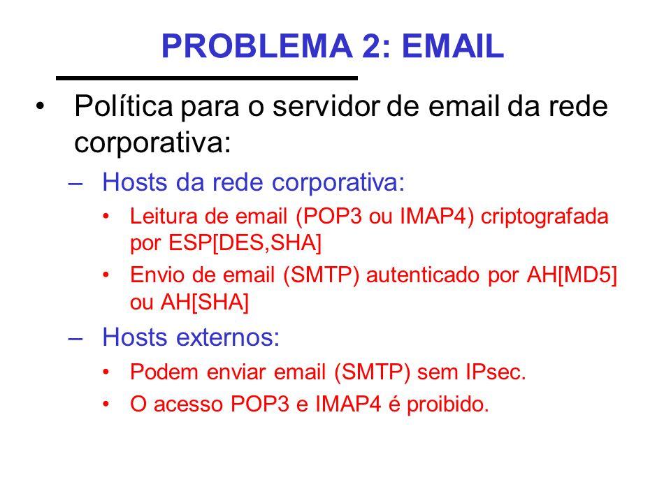 Política de EMAIL 192.168.1.0/24 192.168.1.3 AH: SMTP ESP: POP3, IMAP4 SERVIDOR REDE A 192.168.1.7 CLIENTE INTERNET Externo SMTP X POP3, IMAP4