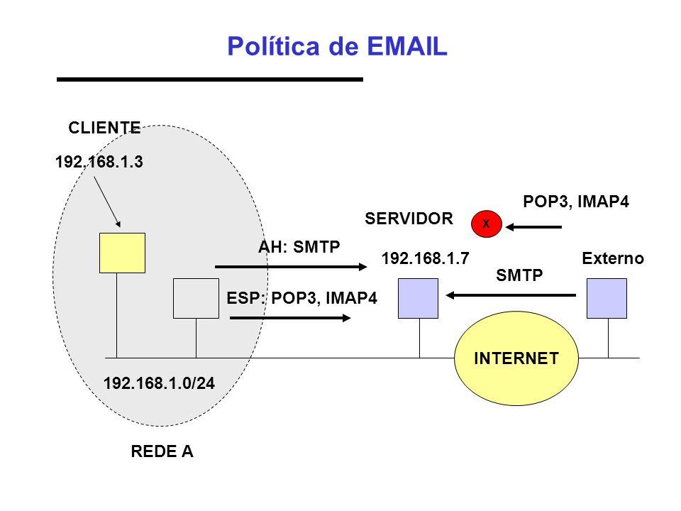 Exercício 2 Políticas do Servidor de Email