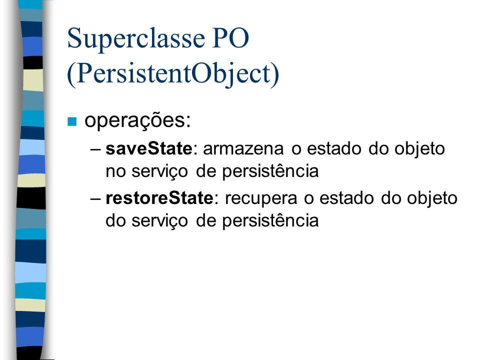 Superclasse PO (PersistentObject) n operações: –saveState: armazena o estado do objeto no serviço de persistência –restoreState: recupera o estado do objeto do serviço de persistência