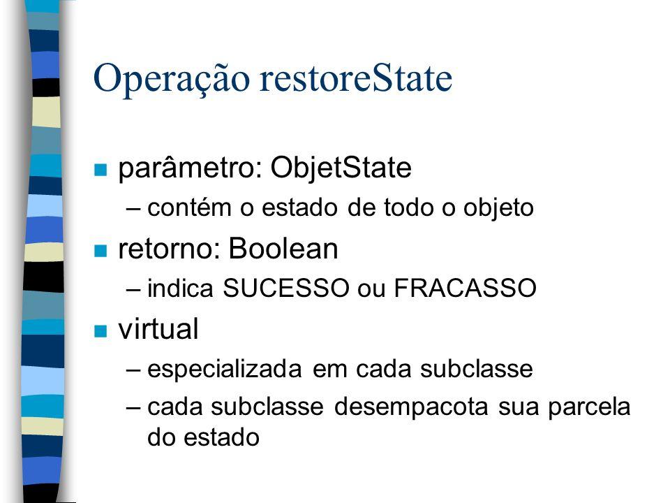 Operação restoreState n parâmetro: ObjetState –contém o estado de todo o objeto n retorno: Boolean –indica SUCESSO ou FRACASSO n virtual –especializada em cada subclasse –cada subclasse desempacota sua parcela do estado