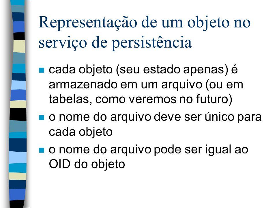 Representação de um objeto no serviço de persistência n cada objeto (seu estado apenas) é armazenado em um arquivo (ou em tabelas, como veremos no futuro) n o nome do arquivo deve ser único para cada objeto n o nome do arquivo pode ser igual ao OID do objeto