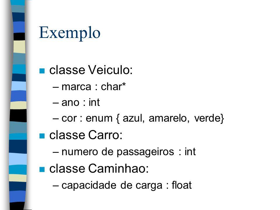 Exemplo n classe Veiculo: –marca : char* –ano : int –cor : enum { azul, amarelo, verde} n classe Carro: –numero de passageiros : int n classe Caminhao: –capacidade de carga : float