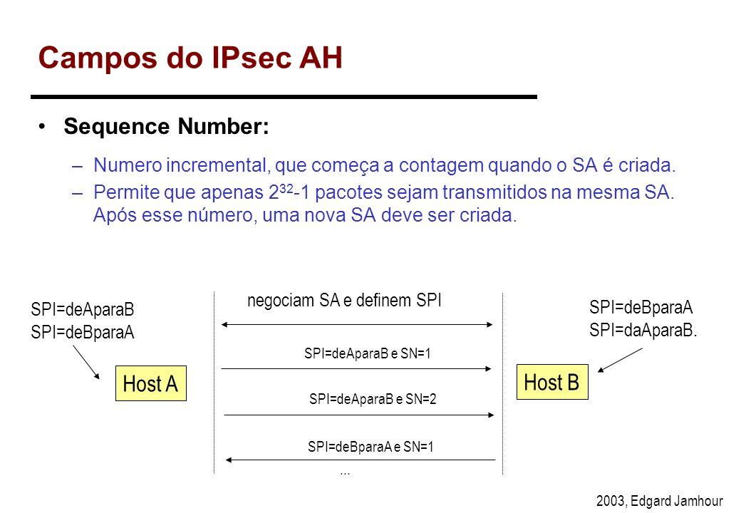 2003, Edgard Jamhour Campos do IPsec AH Next Header: –Código do protocolo encapsulado pelo IPsec, de acordo com os códigos definidos pela IANA (UDP, T
