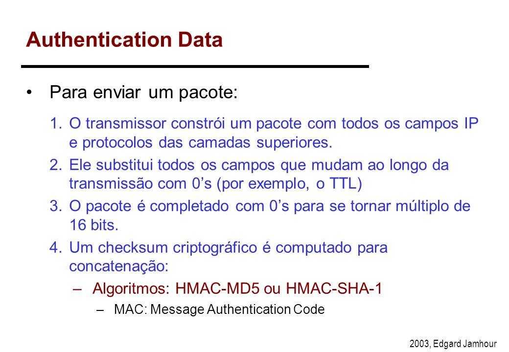 2003, Edgard Jamhour Campos do IPsec AH Sequence Number: –Numero incremental, que começa a contagem quando o SA é criada. –Permite que apenas 2 32 -1