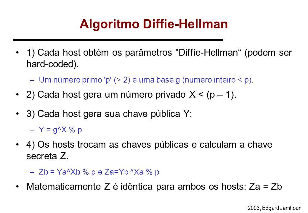2003, Edgard Jamhour Negociação Diffie-Hellman O IPsec utiliza a negociação Diffie-Hellman para criar uma chave de sessão (simétrica) entre os hosts d