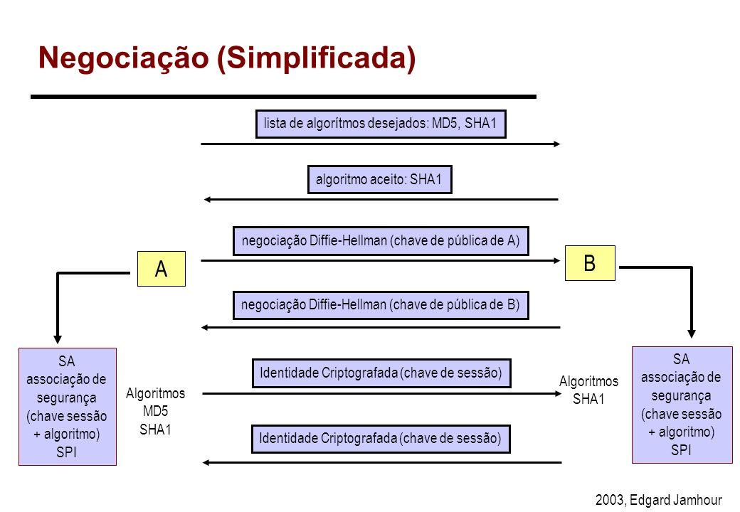 2003, Edgard Jamhour Diffie-HellMan 1. Segredo Pré-Compartilhado (um número primo e um número inteiro, podem estar no código) A B 2b. gera a chave púb