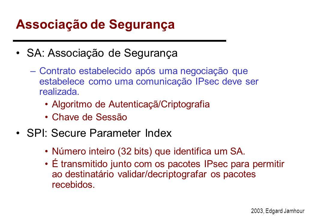 2003, Edgard Jamhour Negociação (Simplificada) A B lista de algorítmos desejados: MD5, SHA1algoritmo aceito: SHA1negociação Diffie-Hellman (chave de p