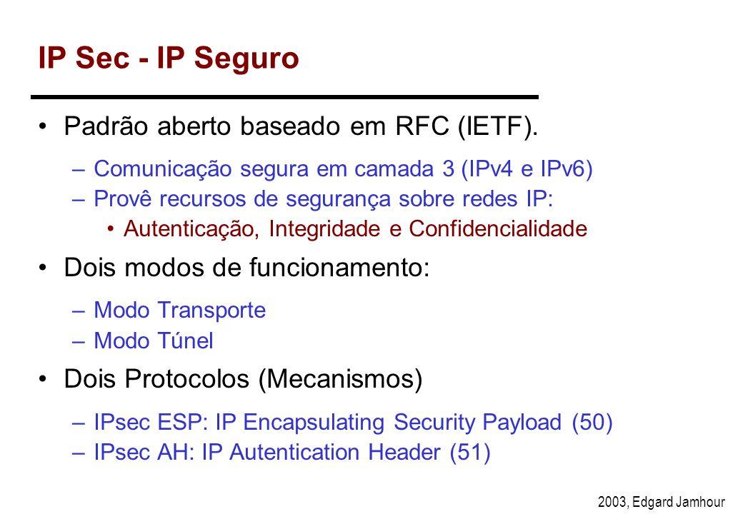 2003, Edgard Jamhour IPsec: IP Seguro Edgard Jamhour