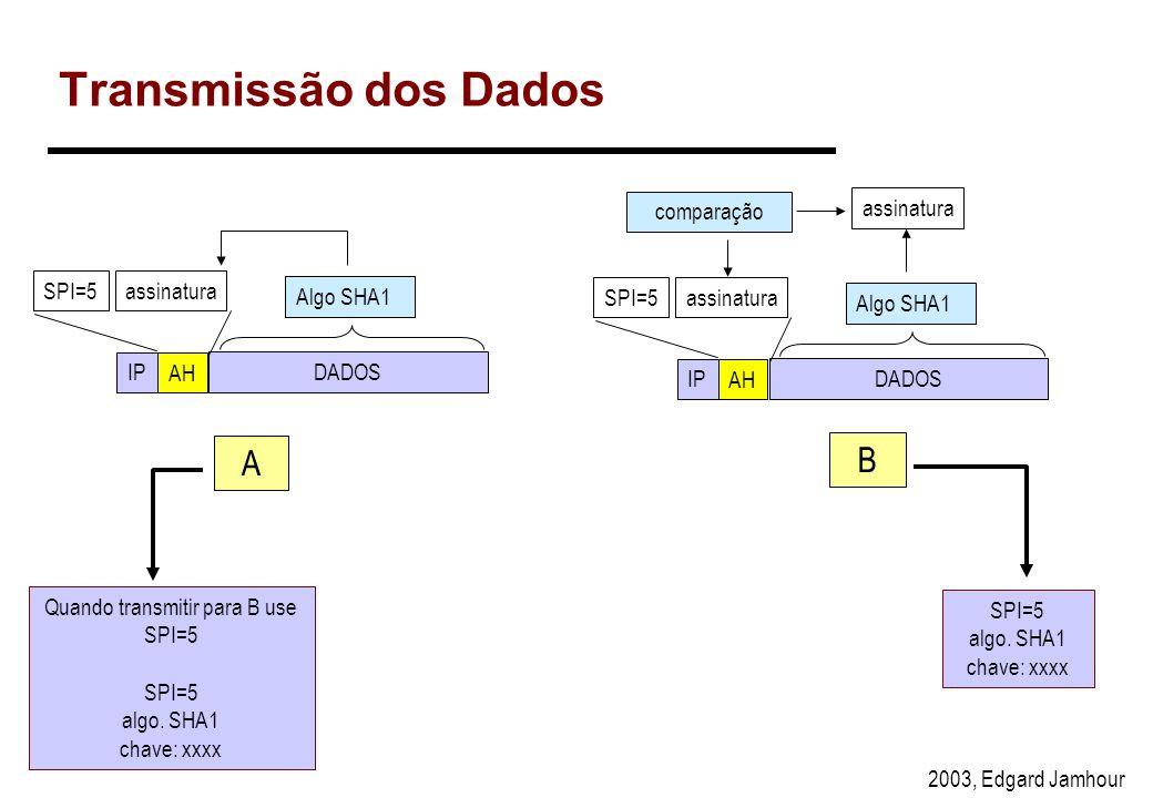 2003, Edgard Jamhour Associação de Segurança SA: Associação de Segurança –Contrato estabelecido após uma negociação que estabelece como uma comunicaçã