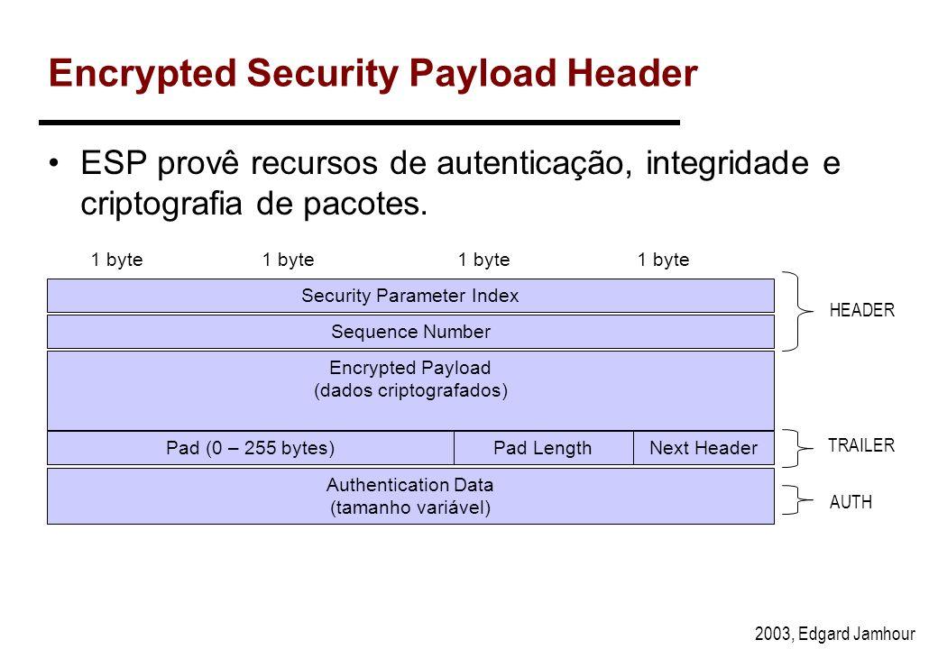 2003, Edgard Jamhour ESP IPSec : Tunel e Transporte TCP UDP DADOSESP HEADERESP TRAILER ESP AUTH criptografado autenticado TCP UDP DADOSIP TCP UDP DADO