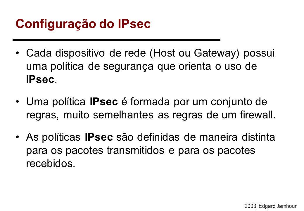 2003, Edgard Jamhour ESP Modo Tunel e Transporte SA INTERNET SA INTERNET SA Conexão IPsec em modo Túnel IPsec ESP Conexão IPsec em modo Transporte IPs