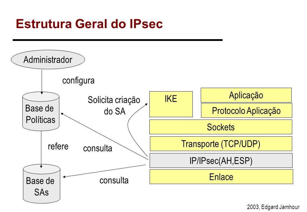 2003, Edgard Jamhour Configuração do IPsec Cada dispositivo de rede (Host ou Gateway) possui uma política de segurança que orienta o uso de IPsec. Uma