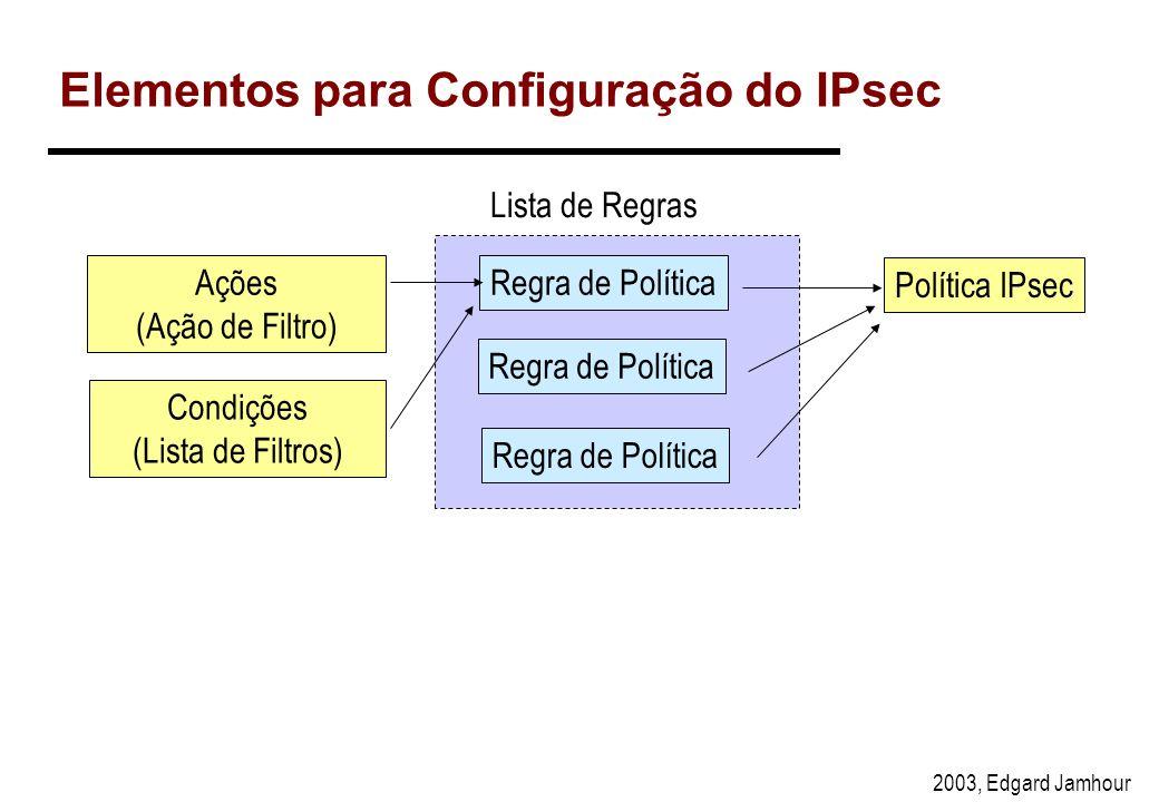 2003, Edgard Jamhour Políticas de Segurança Uma Política IPsec é formada por um conjunto de regras com o seguinte formato: –Se CONDICAO Satisfeita Ent