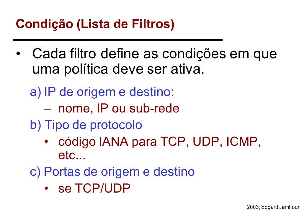 2003, Edgard Jamhour Elementos para Configuração do IPsec Ações (Ação de Filtro) Condições (Lista de Filtros) Política IPsec Regra de Política Lista d