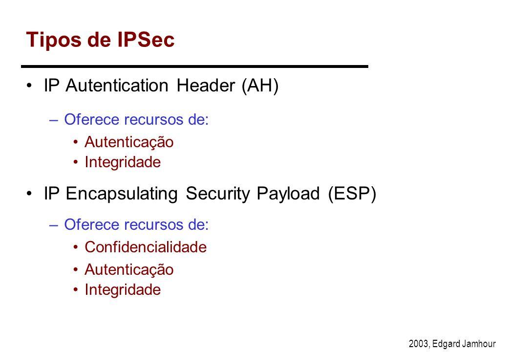 2003, Edgard Jamhour Implementação do IPsec IPsec pode ser implementado de três formas: –Como um driver –Reescrevendo-se o código do protocolo IP –Dis